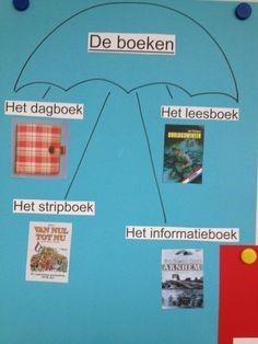 taalklas 2 afb